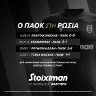 Πρώτο βήμα για ΠΑΟΚ Ολυμπιακό με σούπερ προσφορά* Fantasy στη Stoiximan