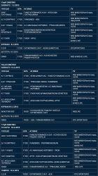 """Πρόγραμμα: Οι μάχες της ΑΕΚ με τους """"αιώνιους"""""""