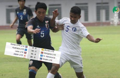 Η Ιαπωνία έριξε... 20 γκολ σε αγώνα παρωδία