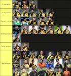 Ranking: Βάλαμε τους 44 παίκτες της ΑΕΚ στη σειρά