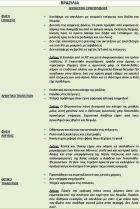 Βραζιλία-Xιλή 1-1 (3-2 πεν): Aλληλεξουδετέρωση με έμφαση στο physical game