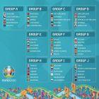 Η κλήρωση της Ελλάδας για τα προκριματικά του EURO 2020