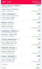 Το άσφαιρο ντεμπούτο που στοίχισε περισσότερα από 365.000 ευρώ!
