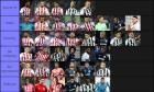 Ολυμπιακός-ΠΑΟΚ: Το φετινό ranking των ποδοσφαιριστών