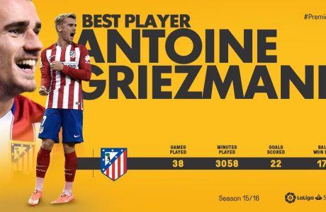 Γκριεζμάν, ο καλύτερος παίκτης της Primera Division