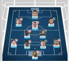 Οι 10 πιο ακριβοί παίκτες της Super League