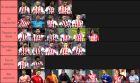 Ranking: Βάλαμε τους 31 παίκτες του Ολυμπιακού στη σειρά