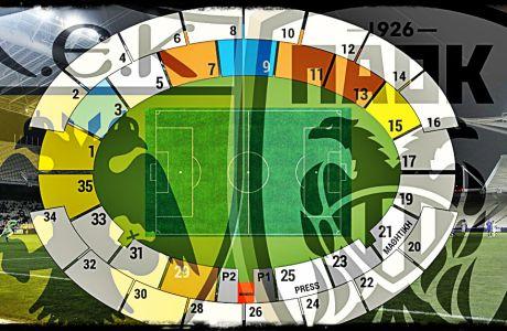 Που θα κάτσουν οι οπαδοί της ΑΕΚ και του ΠΑΟΚ