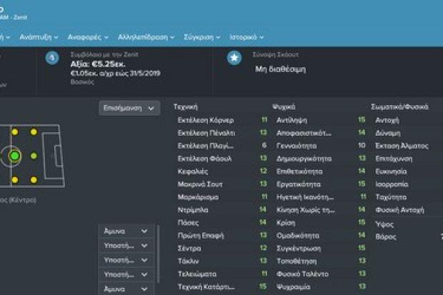 Οι μεταγραφικοί στόχοι του ΠΑΟΚ μέσω Football Manager