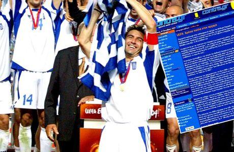 Τα γενέθλια του Θοδωρή Ζαγοράκη και η αποθέωση από την UEFA