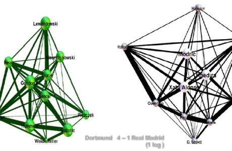 Μια διαφορετική ανάλυση του Ντόρτμουντ-Ρεάλ