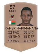 Αυτό είναι το πιο δύσκολο όνομα ποδοσφαιριστή στο FIFA