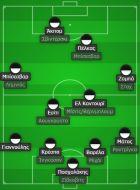 Το βάθος του ρόστερ των 5 μεγάλων της Super League 1