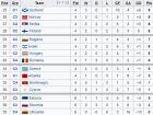 Το μοναδικό σενάριο που στέλνει την Ελλάδα στο Euro 2020