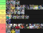 Ranking: Βάλαμε τους 32 παίκτες του ΟΦΗ στη σειρά