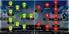 Βραζιλία - Χιλή 3-2 πεν (1-1)