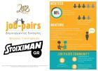 Η Stoiximan επεκτείνει τη χορηγική συνεργασία με τον Μη Κερδοσκοπικό Φορέα Job – Pairs