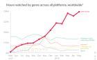 Το δωρεάν 'Fortnite:Battle Royale' έγινε μηχανή δισεκατομμυρίων