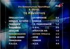ΠΑΟΚ-ΑΕΚ: Το πιο χορταστικό ντέρμπι είχε 8 γκολ και Δούρο