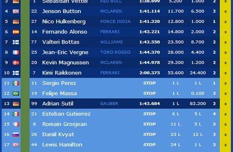 Νικητής στο... θρίλερ ο Ricciardo