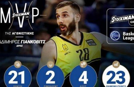 Γιάνκοβιτς και Μπάρλοου μοιράστηκαν τον τίτλο του STOIXIMAN.GR MVP