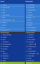 Δανία-Πορτογαλία 2-3