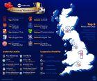 Η Νότιγχαμ είναι η πιο αγαπητή ομάδα στο Ηνωμένο Βασίλειο