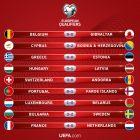 Νίκησαν όλοι οι γηπεδούχοι εκτός από την Ελλάδα!