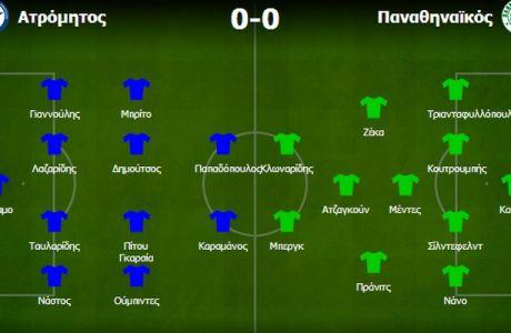 Ατρόμητος-Παναθηναϊκός 0-0: Προβλέψιμο αποτέλεσμα