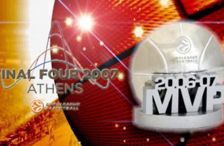 MVP της Ευρωλίγκα ο Παπαλουκάς