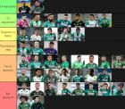 Ranking: Βάλαμε τους 42 παίκτες του Παναθηναϊκού στη σειρά