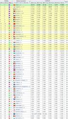 UEFA ranking: Η 13η θέση της Ελλάδας και η απειλή από Κροατία