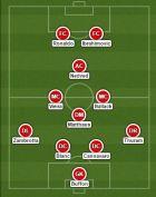 Οι 11 που δεν έχουν κερδίσει το Champions League