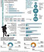 Έρευνα: Αναξιόπιστο, μεροληπτικό και βίαιο το ελληνικό ποδόσφαιρο