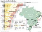 Βέλγιο και Αργεντινή τα λιγότερα χιλιόμετρα στο Μουντιάλ
