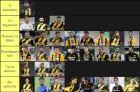 Ranking: Βάλαμε τους 31 παίκτες της ΑΕΚ στη σειρά