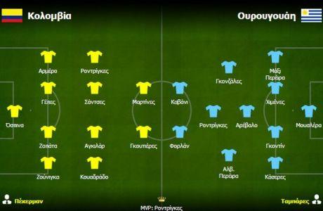 Κολομβία-Ουρουγουάη 2-0: Όποιος δουλεύει ανταμείβεται