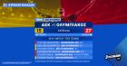 O τελικός ΑΕΚ-Ολυμπιακός με σούπερ προσφορά* & Fantasy τουρνουά στη Stoiximan