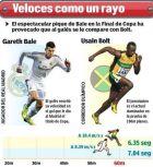 Οι γρηγορότεροι ποδοσφαιριστές στον κόσμο (VIDEOS)