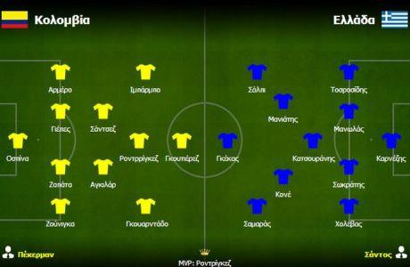 Κολομβία-Ελλάδα: 3-0: Ισορροπία στα στατιστικά, ήττα στα σημεία
