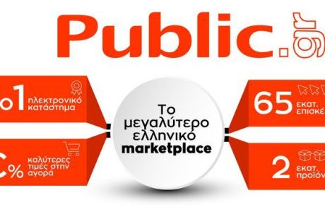 Public: Δομικές αλλαγές και επενδύσεις